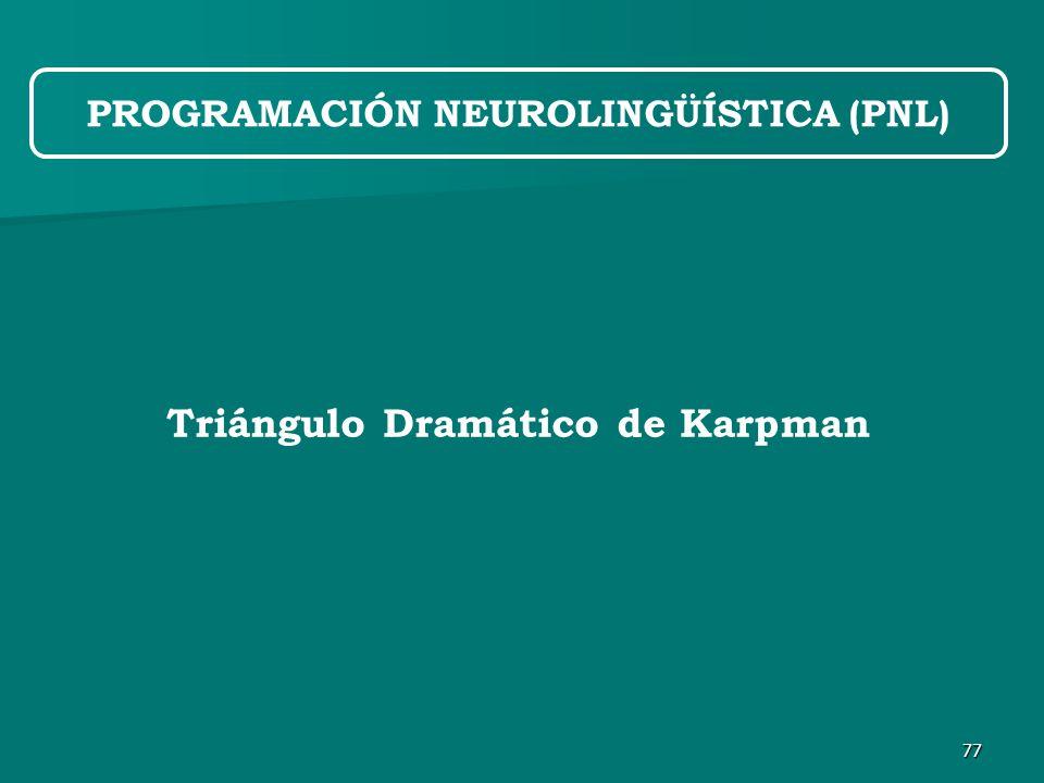 77 Triángulo Dramático de Karpman PROGRAMACIÓN NEUROLINGÜÍSTICA (PNL)