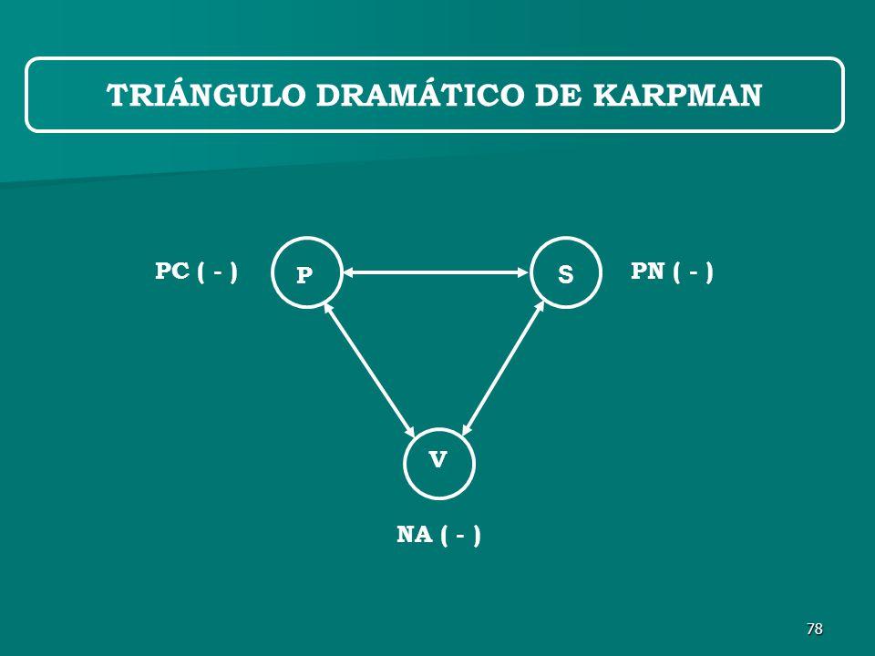 78 TRIÁNGULO DRAMÁTICO DE KARPMAN P PC ( - ) S PN ( - ) V NA ( - )