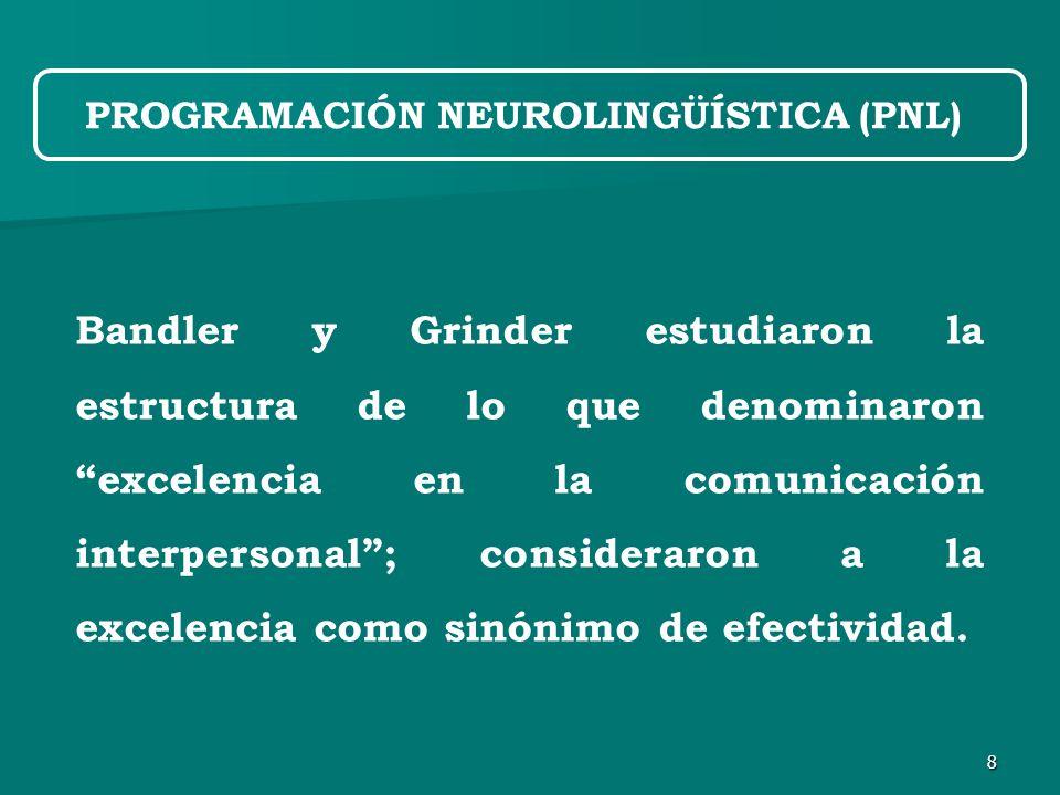 8 Bandler y Grinder estudiaron la estructura de lo que denominaron excelencia en la comunicación interpersonal ; consideraron a la excelencia como sinónimo de efectividad.
