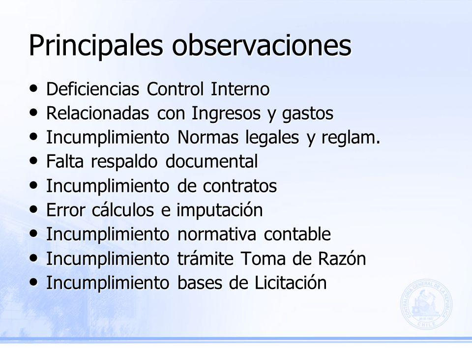 Principales observaciones Deficiencias Control Interno Deficiencias Control Interno Relacionadas con Ingresos y gastos Relacionadas con Ingresos y gastos Incumplimiento Normas legales y reglam.