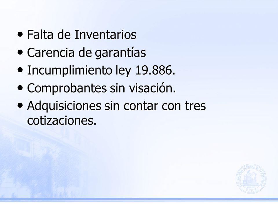 Falta de Inventarios Falta de Inventarios Carencia de garantías Carencia de garantías Incumplimiento ley 19.886.
