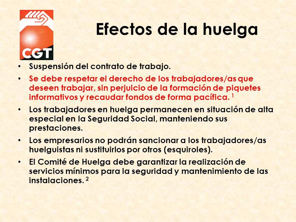 Efectos de la huelga Suspensión del contrato de trabajo.