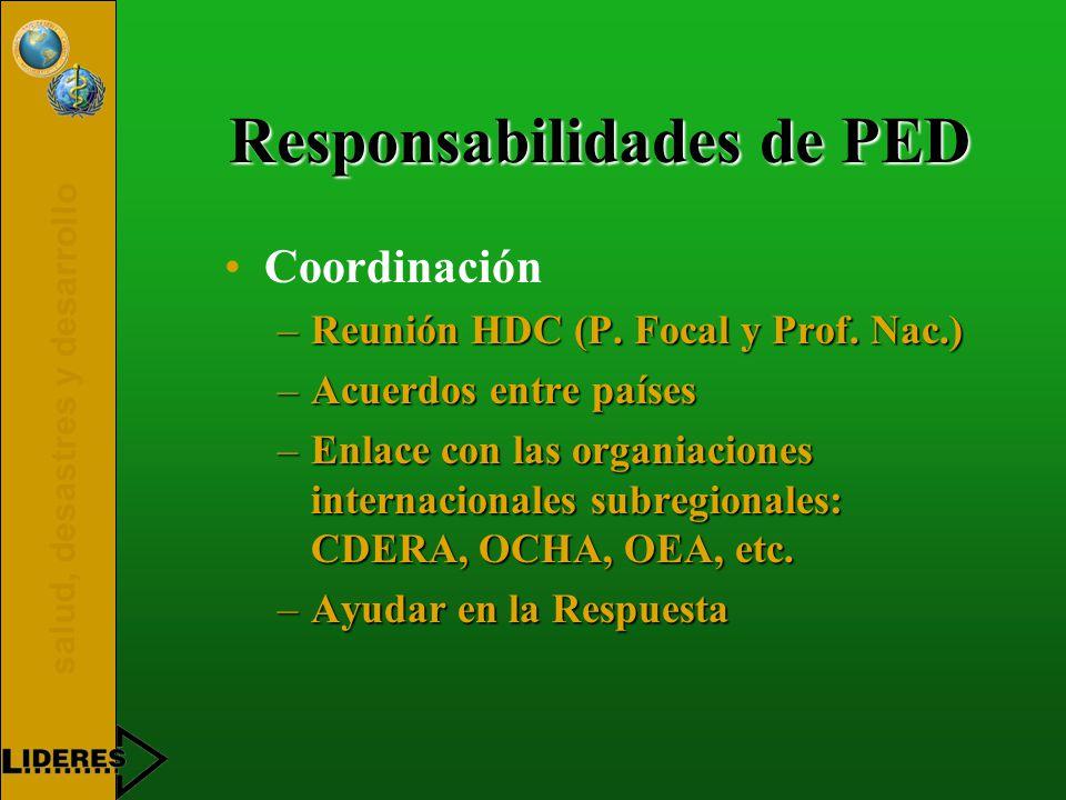 salud, desastres y desarrollo Responsabilidades de PED Coordinación –Reunión HDC (P.