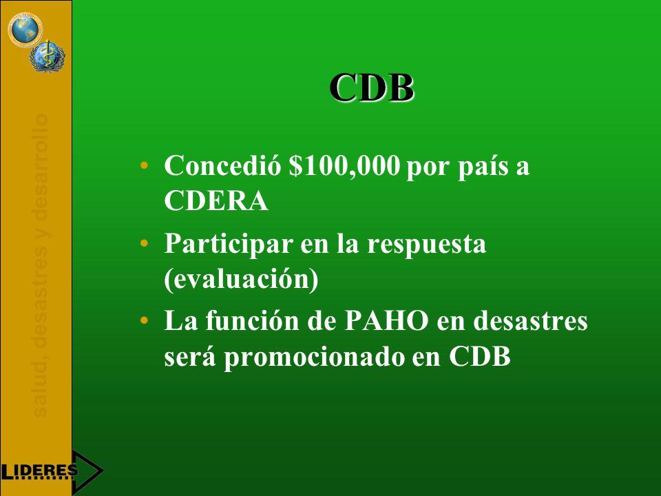 salud, desastres y desarrollo CDB Concedió $100,000 por país a CDERA Participar en la respuesta (evaluación) La función de PAHO en desastres será promocionado en CDB