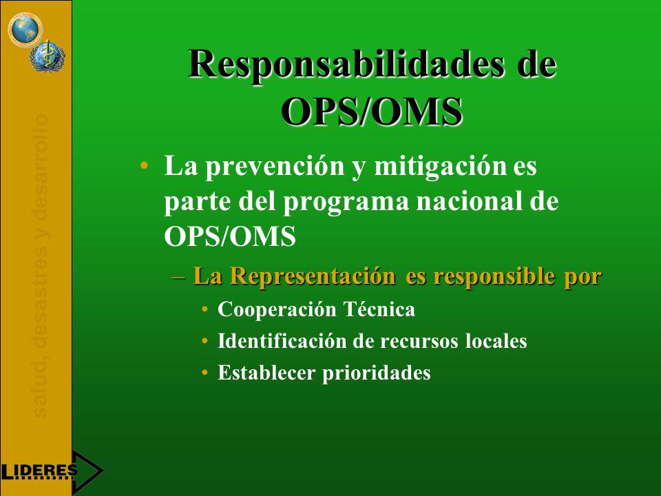 salud, desastres y desarrollo Responsabilidades de OPS/OMS La prevención y mitigación es parte del programa nacional de OPS/OMS –La Representación es responsible por Cooperación Técnica Identificación de recursos locales Establecer prioridades