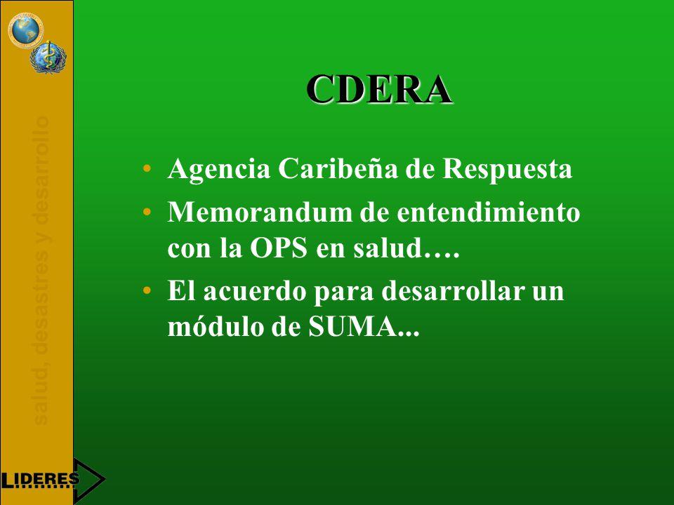 salud, desastres y desarrollo CDERA Agencia Caribeña de Respuesta Memorandum de entendimiento con la OPS en salud….