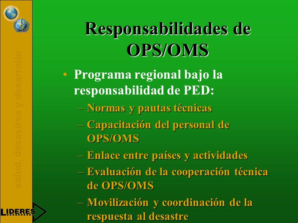 salud, desastres y desarrollo Responsabilidades de OPS/OMS Programa regional bajo la responsabilidad de PED: –Normas y pautas técnicas –Capacitación del personal de OPS/OMS –Enlace entre países y actividades –Evaluación de la cooperación técnica de OPS/OMS –Movilización y coordinación de la respuesta al desastre
