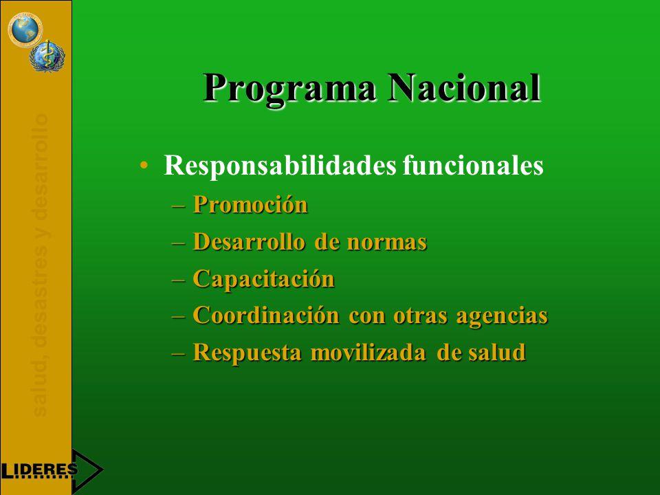 salud, desastres y desarrollo Programa Nacional Responsabilidades funcionales –Promoción –Desarrollo de normas –Capacitación –Coordinación con otras agencias –Respuesta movilizada de salud
