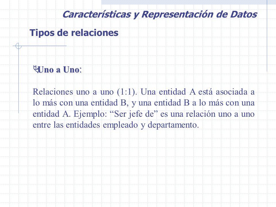Tipos de relaciones  Uno a Uno : Relaciones uno a uno (1:1).
