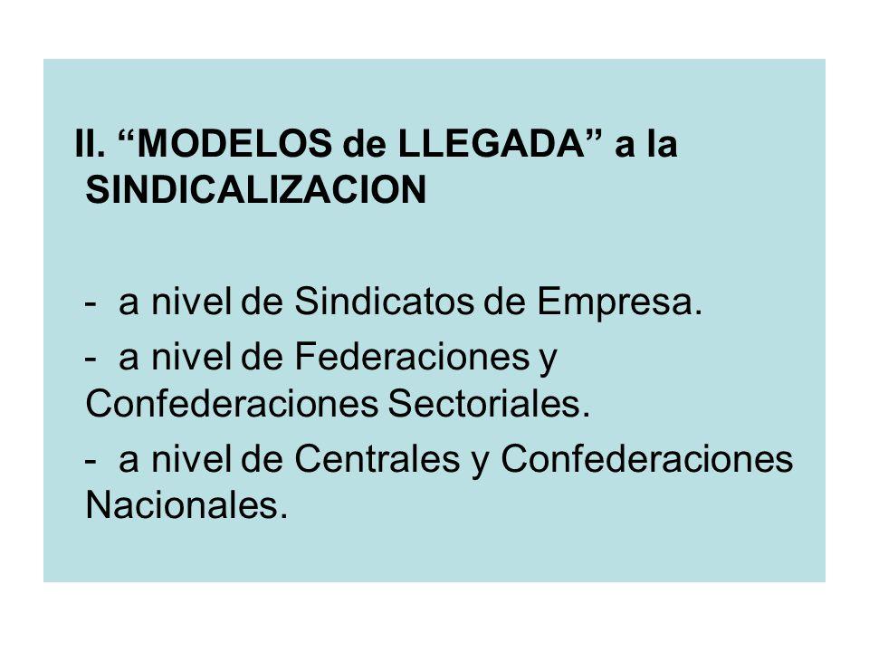 II. MODELOS de LLEGADA a la SINDICALIZACION - a nivel de Sindicatos de Empresa.