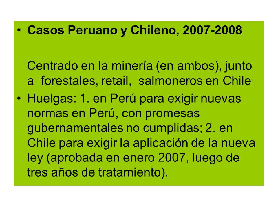 Casos Peruano y Chileno, 2007-2008 Centrado en la minería (en ambos), junto a forestales, retail, salmoneros en Chile Huelgas: 1.