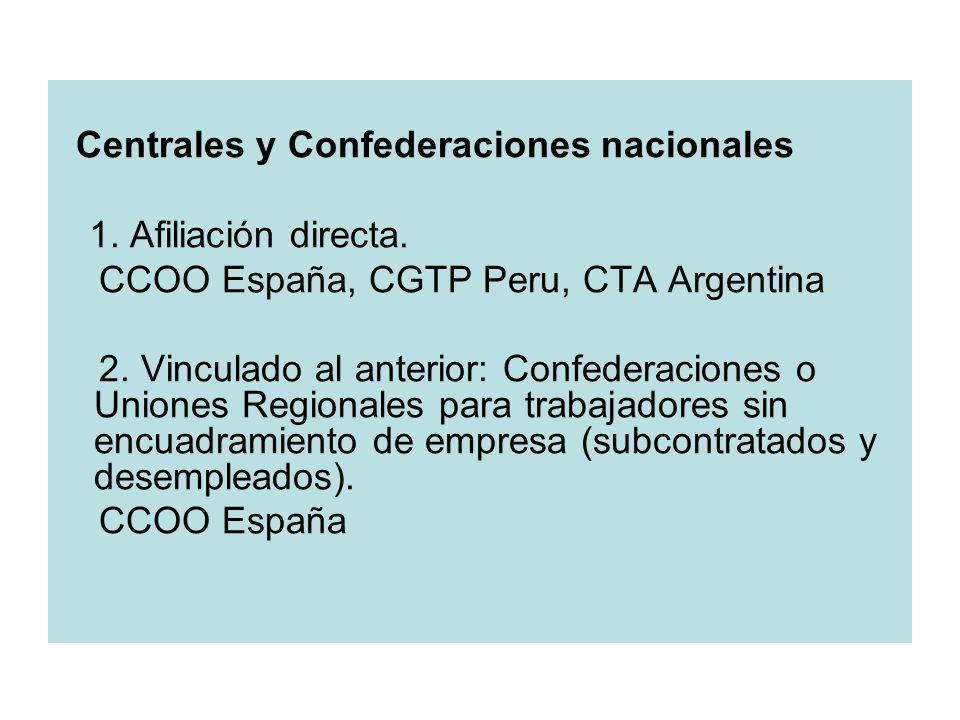 Centrales y Confederaciones nacionales 1. Afiliación directa.