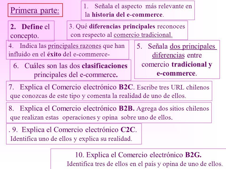 10.Explica el Comercio electrónico B2G.