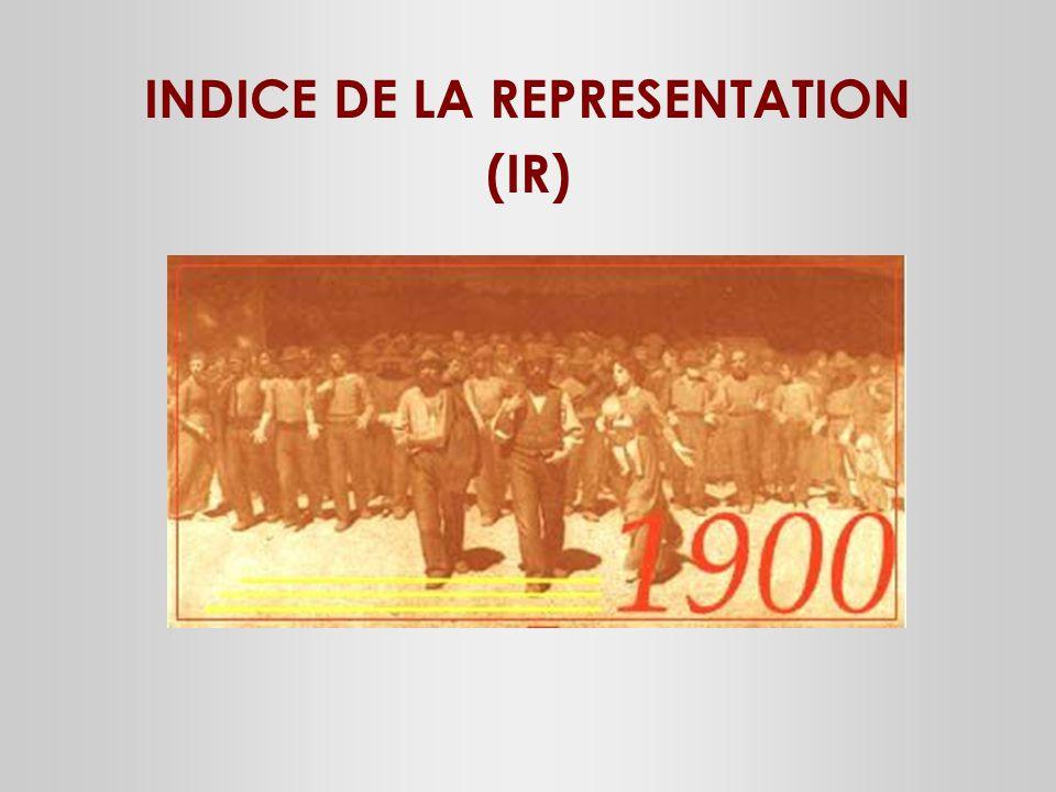 INDICE DE LA REPRESENTATION (IR)