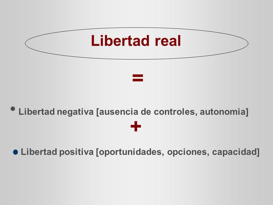 Libertad real = Libertad negativa [ausencia de controles, autonomia] + Libertad positiva [oportunidades, opciones, capacidad]