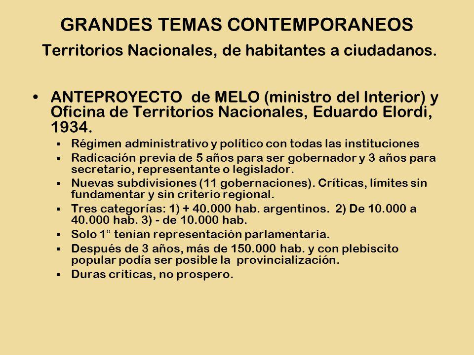 GRANDES TEMAS CONTEMPORANEOS Territorios Nacionales, de habitantes a ciudadanos.