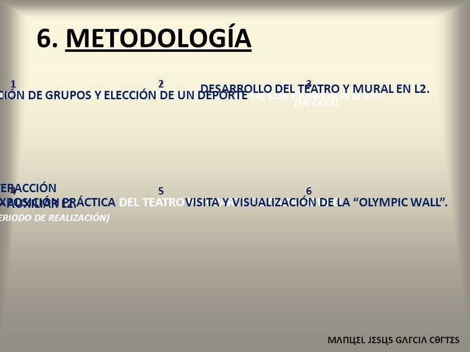 6. METODOLOGÍA ΜΛПЦΣL JΣЅЦЅ GΛΓCIΛ CθΓƬΣЅ CONTEXTUALIZACIÓN DE LOS JJ.OO.
