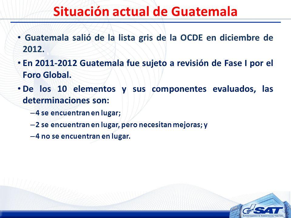 Situación actual de Guatemala Guatemala salió de la lista gris de la OCDE en diciembre de 2012.