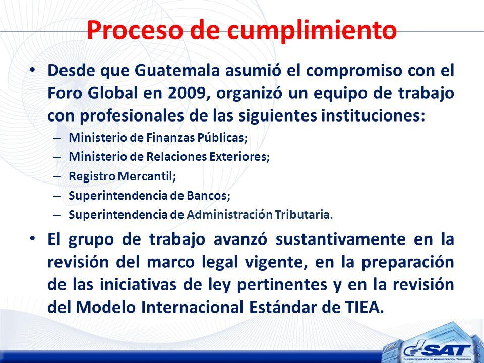 Proceso de cumplimiento Desde que Guatemala asumió el compromiso con el Foro Global en 2009, organizó un equipo de trabajo con profesionales de las siguientes instituciones: – Ministerio de Finanzas Públicas; – Ministerio de Relaciones Exteriores; – Registro Mercantil; – Superintendencia de Bancos; – Superintendencia de Administración Tributaria.