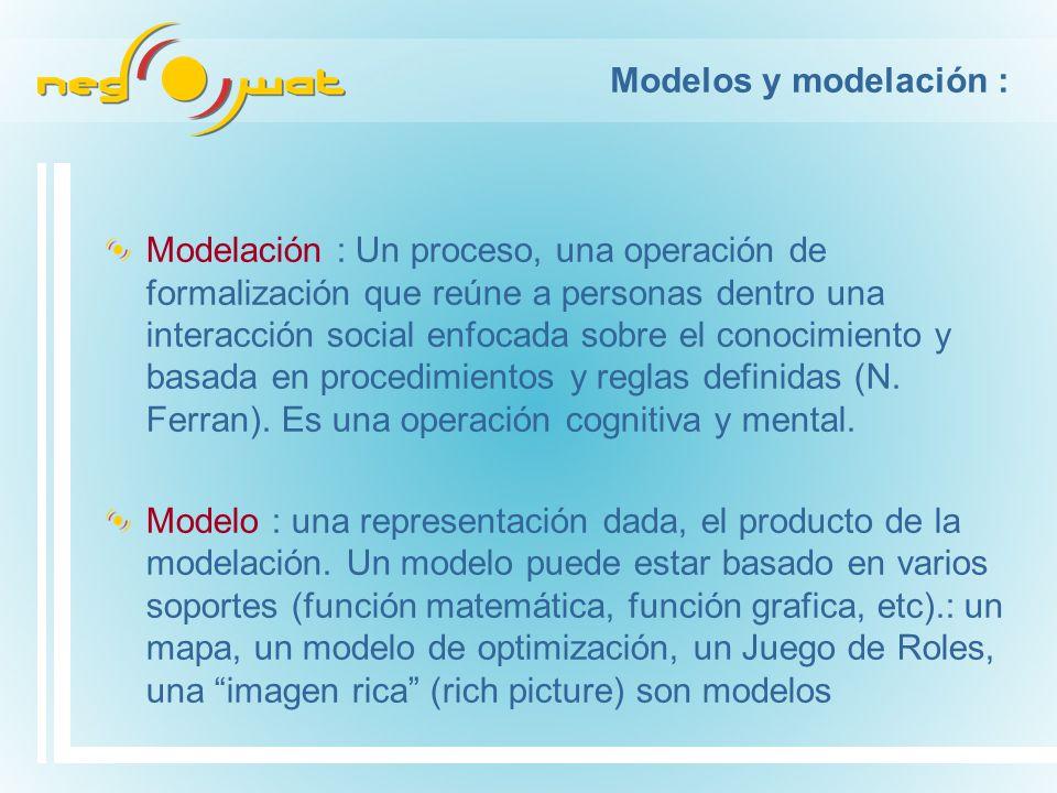 Modelos y modelación : Modelación : Un proceso, una operación de formalización que reúne a personas dentro una interacción social enfocada sobre el conocimiento y basada en procedimientos y reglas definidas (N.
