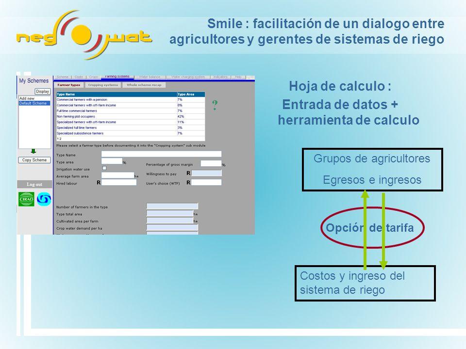 Smile : facilitación de un dialogo entre agricultores y gerentes de sistemas de riego Hoja de calculo : Entrada de datos + herramienta de calculo Grupos de agricultores Egresos e ingresos Costos y ingreso del sistema de riego Opción de tarifa