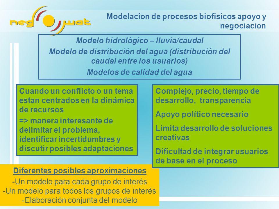 Modelacion de procesos biofisicos apoyo y negociacion Modelo hidrológico – lluvia/caudal Modelo de distribución del agua (distribución del caudal entre los usuarios) Modelos de calidad del agua Diferentes posibles aproximaciones -Un modelo para cada grupo de interés -Un modelo para todos los grupos de interés -Elaboración conjunta del modelo Cuando un conflicto o un tema estan centrados en la dinámica de recursos => manera interesante de delimitar el problema, identificar incertidumbres y discutir posibles adaptaciones Complejo, precio, tiempo de desarrollo, transparencia Apoyo político necesario Limita desarrollo de soluciones creativas Dificultad de integrar usuarios de base en el proceso