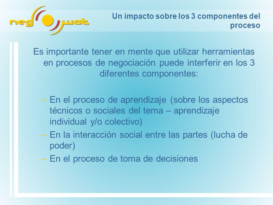 Un impacto sobre los 3 componentes del proceso Es importante tener en mente que utilizar herramientas en procesos de negociación puede interferir en los 3 diferentes componentes: –En el proceso de aprendizaje (sobre los aspectos técnicos o sociales del tema – aprendizaje individual y/o colectivo) –En la interacción social entre las partes (lucha de poder) –En el proceso de toma de decisiones