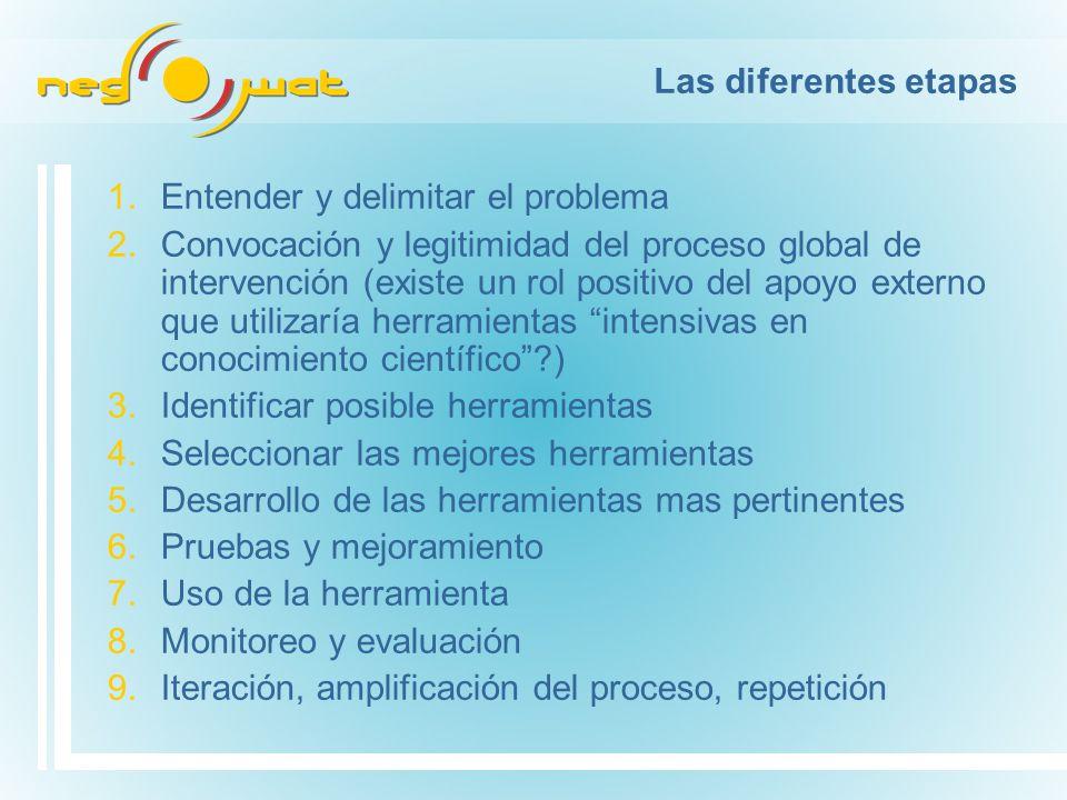 Las diferentes etapas 1.Entender y delimitar el problema 2.Convocación y legitimidad del proceso global de intervención (existe un rol positivo del apoyo externo que utilizaría herramientas intensivas en conocimiento científico ) 3.Identificar posible herramientas 4.Seleccionar las mejores herramientas 5.Desarrollo de las herramientas mas pertinentes 6.Pruebas y mejoramiento 7.Uso de la herramienta 8.Monitoreo y evaluación 9.Iteración, amplificación del proceso, repetición