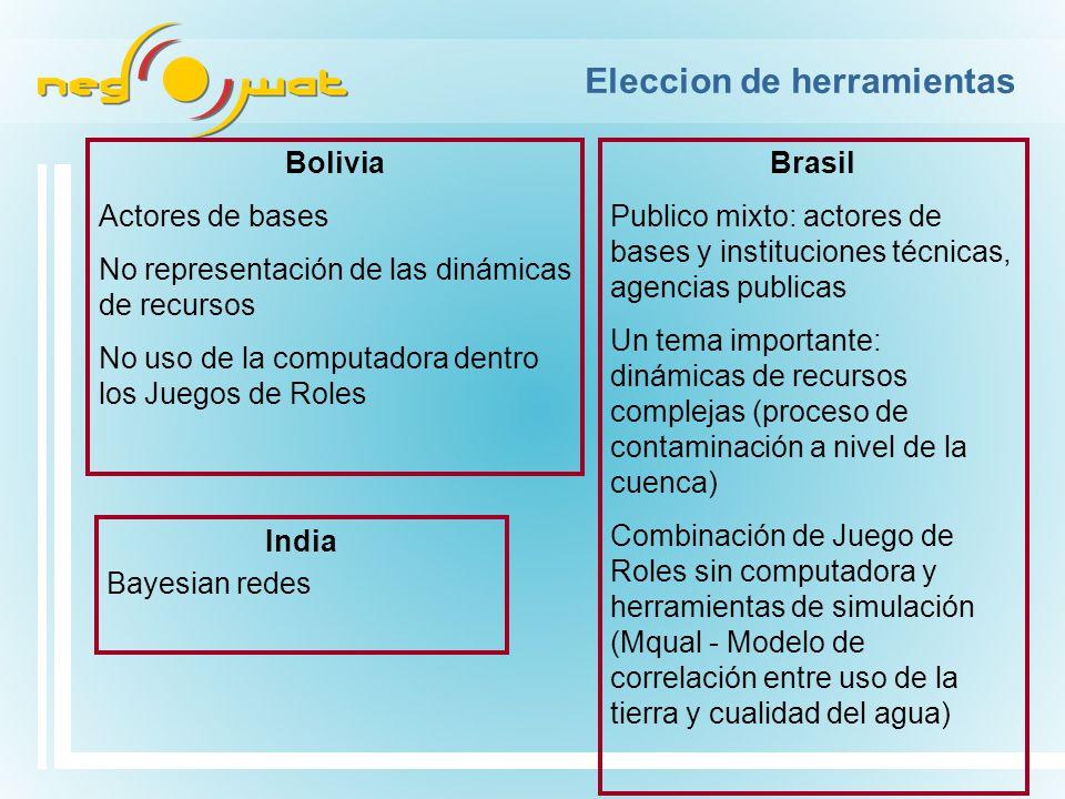 Eleccion de herramientas Bolivia Actores de bases No representación de las dinámicas de recursos No uso de la computadora dentro los Juegos de Roles Brasil Publico mixto: actores de bases y instituciones técnicas, agencias publicas Un tema importante: dinámicas de recursos complejas (proceso de contaminación a nivel de la cuenca) Combinación de Juego de Roles sin computadora y herramientas de simulación (Mqual - Modelo de correlación entre uso de la tierra y cualidad del agua) India Bayesian redes
