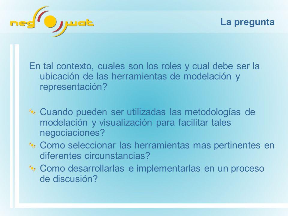 La pregunta En tal contexto, cuales son los roles y cual debe ser la ubicación de las herramientas de modelación y representación.