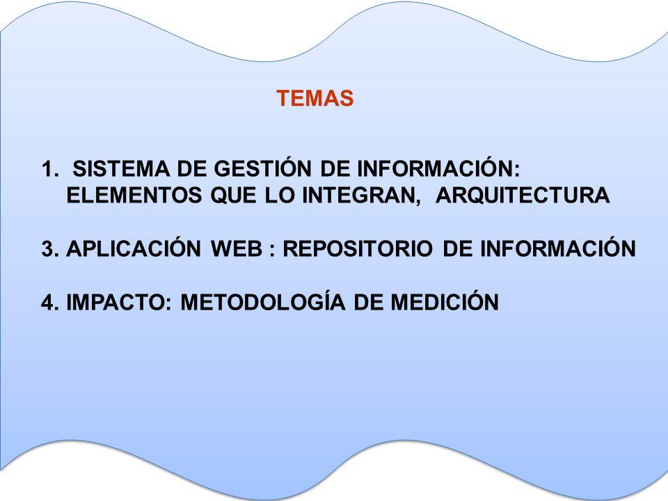 TEMAS 1.