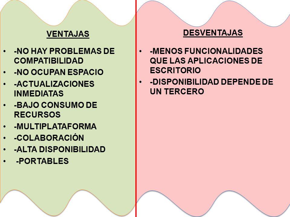 VENTAJAS -NO HAY PROBLEMAS DE COMPATIBILIDAD -NO OCUPAN ESPACIO -ACTUALIZACIONES INMEDIATAS -BAJO CONSUMO DE RECURSOS -MULTIPLATAFORMA -COLABORACIÓN -ALTA DISPONIBILIDAD -PORTABLES DESVENTAJAS -MENOS FUNCIONALIDADES QUE LAS APLICACIONES DE ESCRITORIO -DISPONIBILIDAD DEPENDE DE UN TERCERO