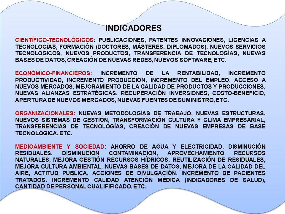 INDICADORES CIENTÍFICO-TECNOLÓGICOS: PUBLICACIONES, PATENTES INNOVACIONES, LICENCIAS A TECNOLOGÍAS, FORMACIÓN (DOCTORES, MÁSTERES, DIPLOMADOS), NUEVOS SERVICIOS TECNOLÓGICOS, NUEVOS PRODUCTOS, TRANSFERENCIA DE TECNOLOGÍAS, NUEVAS BASES DE DATOS, CREACIÓN DE NUEVAS REDES, NUEVOS SOFTWARE, ETC.