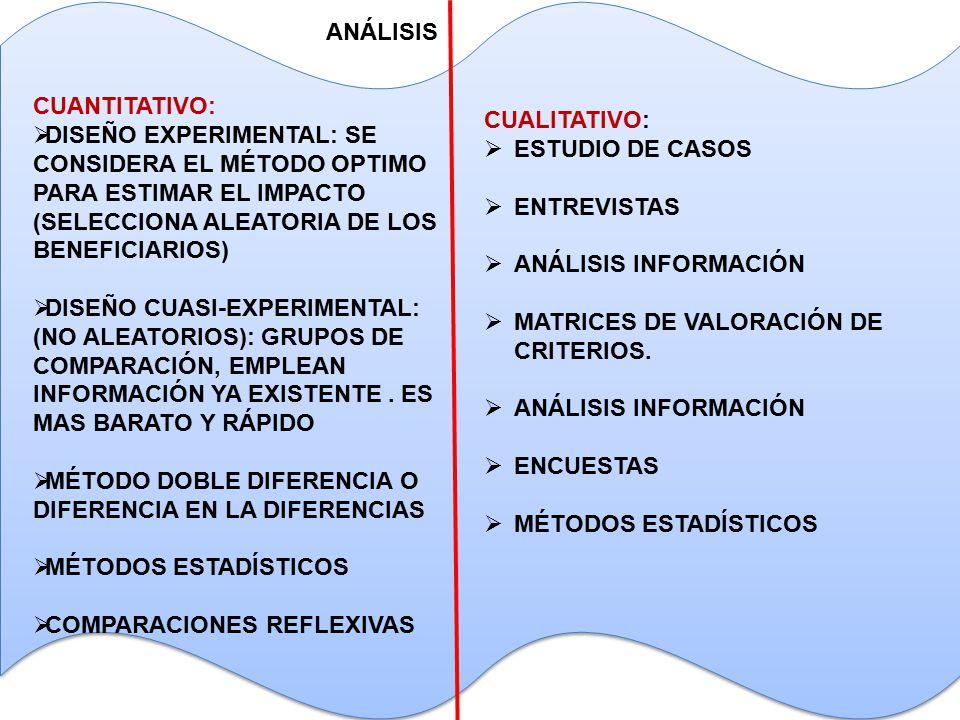 ANÁLISIS CUANTITATIVO:  DISEÑO EXPERIMENTAL: SE CONSIDERA EL MÉTODO OPTIMO PARA ESTIMAR EL IMPACTO (SELECCIONA ALEATORIA DE LOS BENEFICIARIOS)  DISEÑO CUASI-EXPERIMENTAL: (NO ALEATORIOS): GRUPOS DE COMPARACIÓN, EMPLEAN INFORMACIÓN YA EXISTENTE.