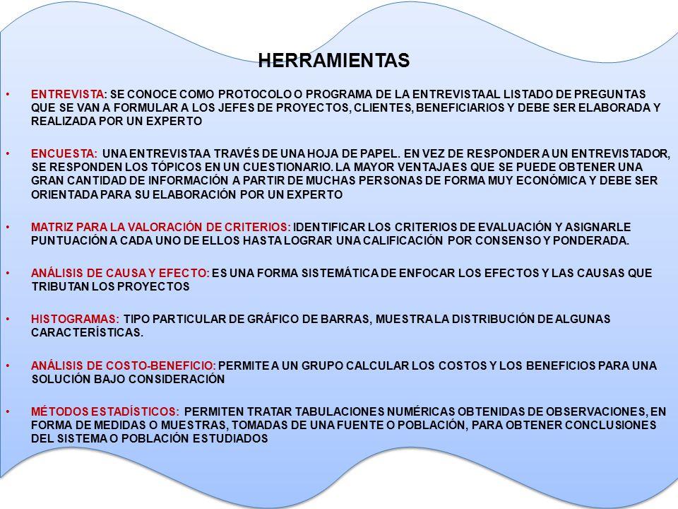HERRAMIENTAS ENTREVISTA: SE CONOCE COMO PROTOCOLO O PROGRAMA DE LA ENTREVISTA AL LISTADO DE PREGUNTAS QUE SE VAN A FORMULAR A LOS JEFES DE PROYECTOS, CLIENTES, BENEFICIARIOS Y DEBE SER ELABORADA Y REALIZADA POR UN EXPERTO ENCUESTA: UNA ENTREVISTA A TRAVÉS DE UNA HOJA DE PAPEL.