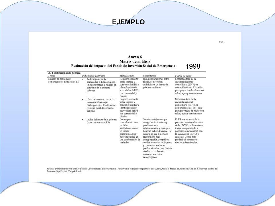 EJEMPLO 1998