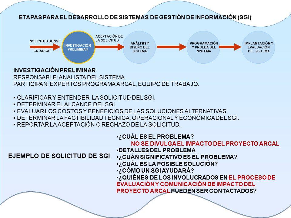 INVESTIGACIÓN PRELIMINAR RESPONSABLE: ANALISTA DEL SISTEMA PARTICIPAN: EXPERTOS PROGRAMA ARCAL, EQUIPO DE TRABAJO.