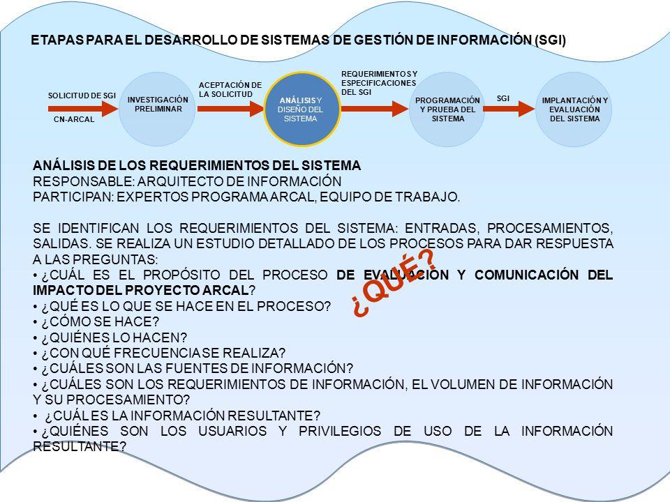 ETAPAS PARA EL DESARROLLO DE SISTEMAS DE GESTIÓN DE INFORMACIÓN (SGI) ANÁLISIS DE LOS REQUERIMIENTOS DEL SISTEMA RESPONSABLE: ARQUITECTO DE INFORMACIÓN PARTICIPAN: EXPERTOS PROGRAMA ARCAL, EQUIPO DE TRABAJO.
