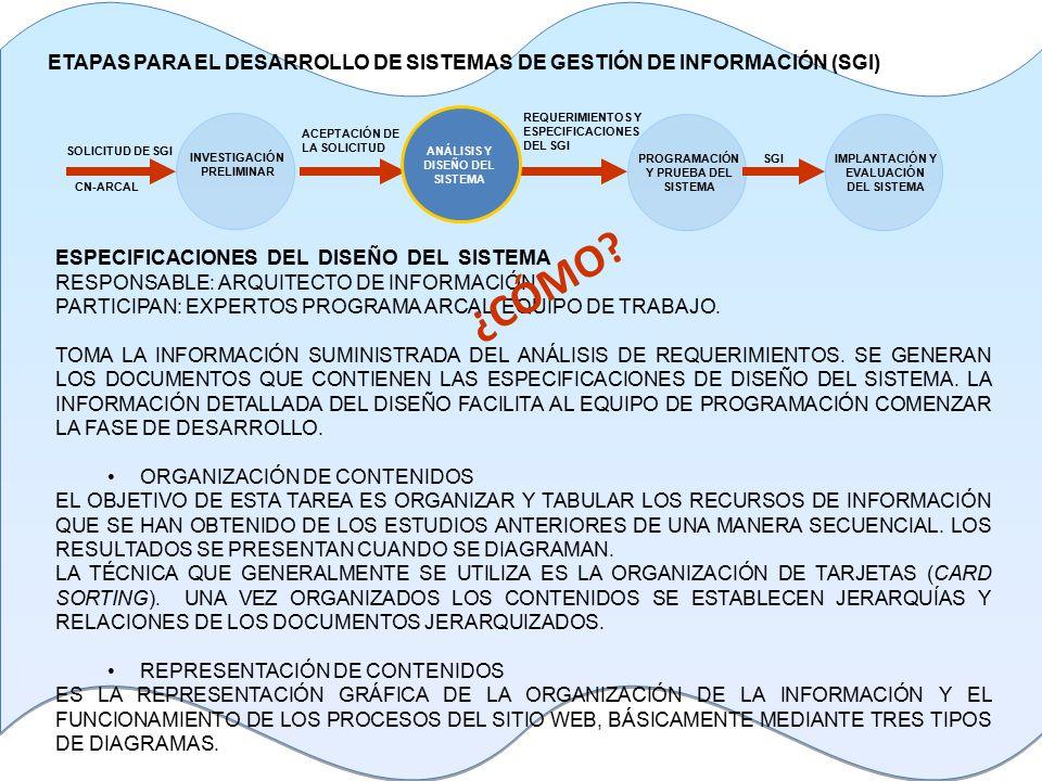 ESPECIFICACIONES DEL DISEÑO DEL SISTEMA RESPONSABLE: ARQUITECTO DE INFORMACIÓN PARTICIPAN: EXPERTOS PROGRAMA ARCAL, EQUIPO DE TRABAJO.