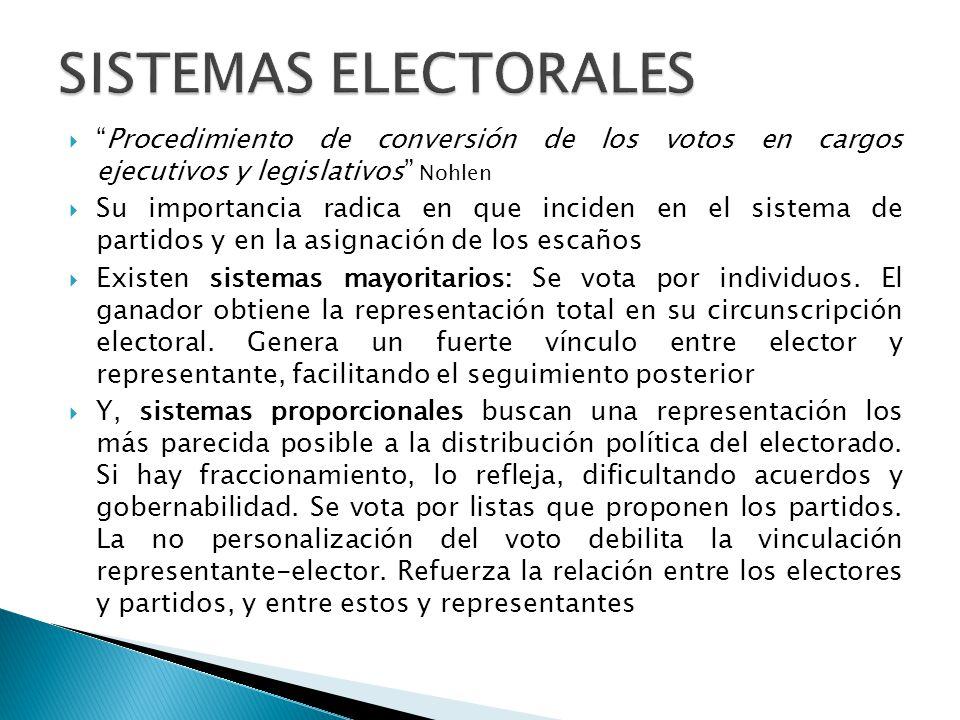  Procedimiento de conversión de los votos en cargos ejecutivos y legislativos Nohlen  Su importancia radica en que inciden en el sistema de partidos y en la asignación de los escaños  Existen sistemas mayoritarios: Se vota por individuos.