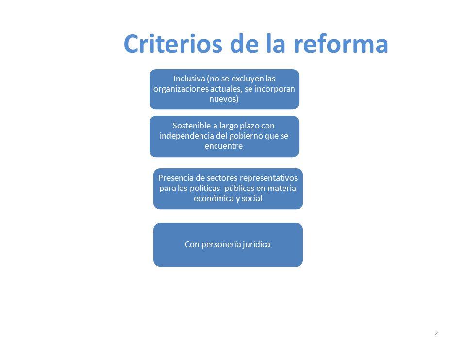 Propuesta CES 11 de Marzo 2013 1