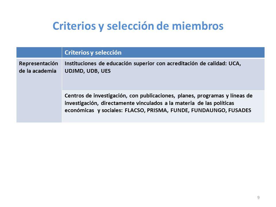 Criterios y selección de miembros CriteriosSelección Sector territorial Legalmente Constituida Amplia representación Territorios en Progreso Legalmente constituida Amplia Representación Constituida por salvadoreños Antecedentes de trabajo relacionado con temas migratorios en beneficio de la comunidad salvadoreña Planes de trabajo en relación temas migratorios o comerciales en beneficio de la comunidad salvadoreña Asociaciones de salvadoreños en el exterior 8