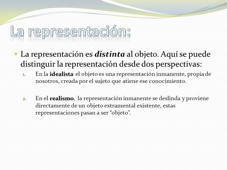 La representación es distinta al objeto.