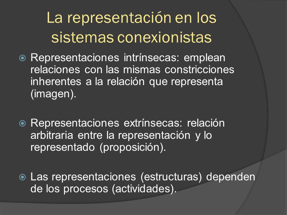 La representación en los sistemas conexionistas  Representaciones intrínsecas: emplean relaciones con las mismas constricciones inherentes a la relación que representa (imagen).