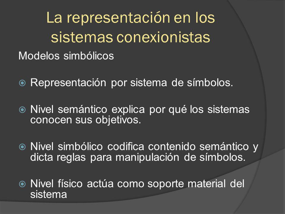 La representación en los sistemas conexionistas Modelos simbólicos  Representación por sistema de símbolos.