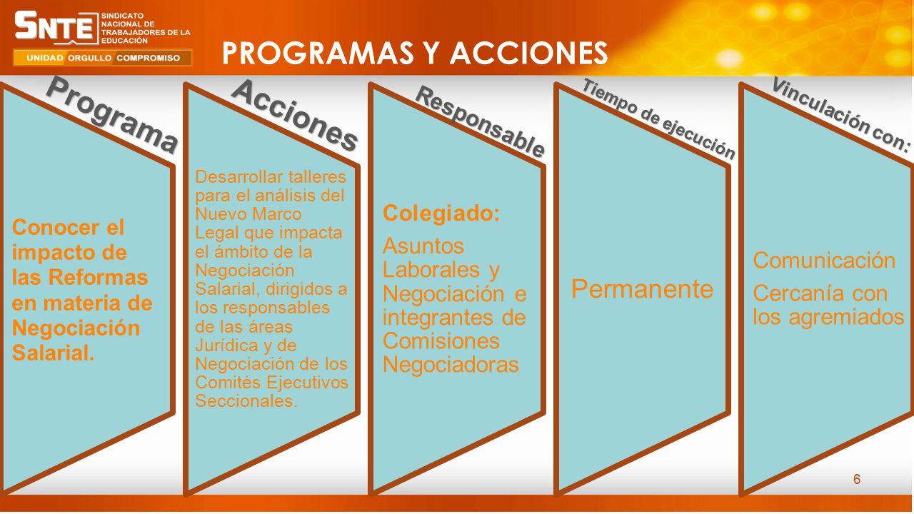 6 PROGRAMAS Y ACCIONES Conocer el impacto de las Reformas en materia de Negociación Salarial.