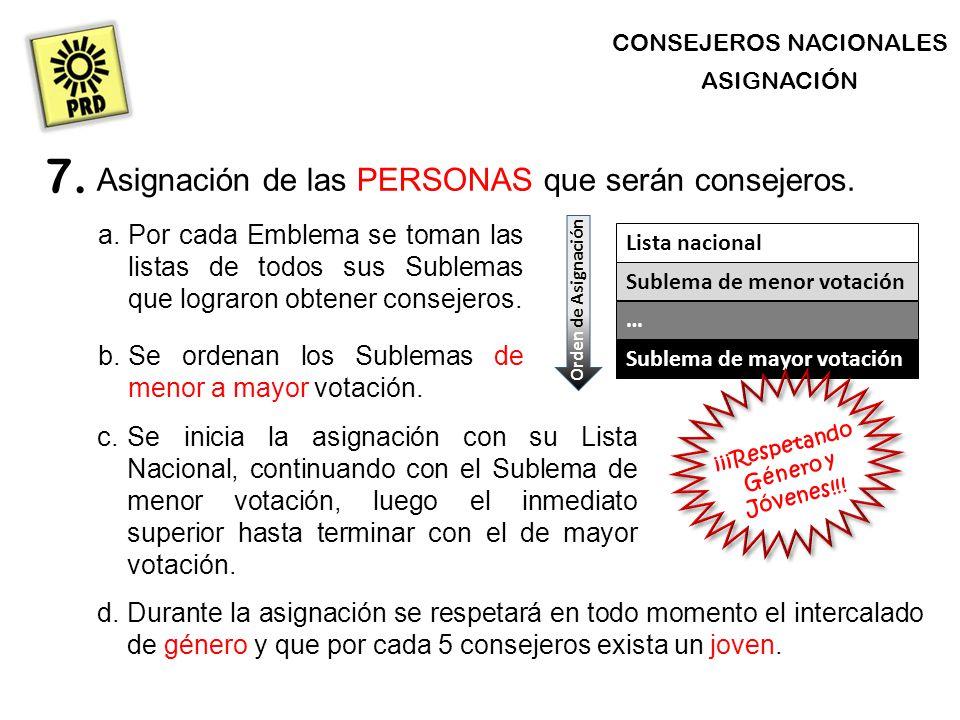 CONSEJEROS NACIONALES ASIGNACIÓN Asignación de las PERSONAS que serán consejeros.