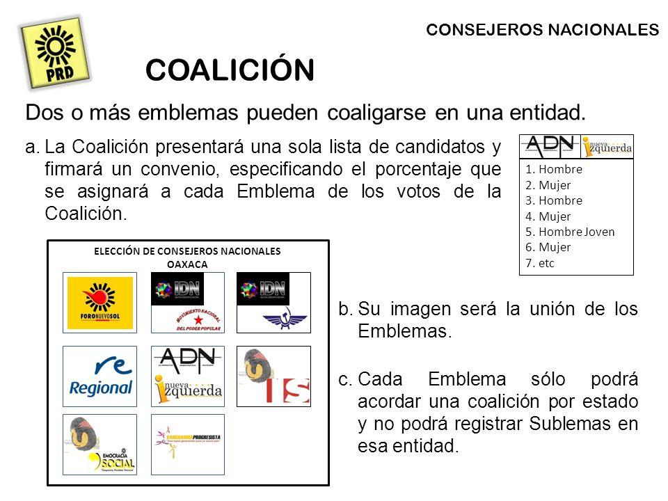 CONSEJEROS NACIONALES COALICIÓN Dos o más emblemas pueden coaligarse en una entidad.