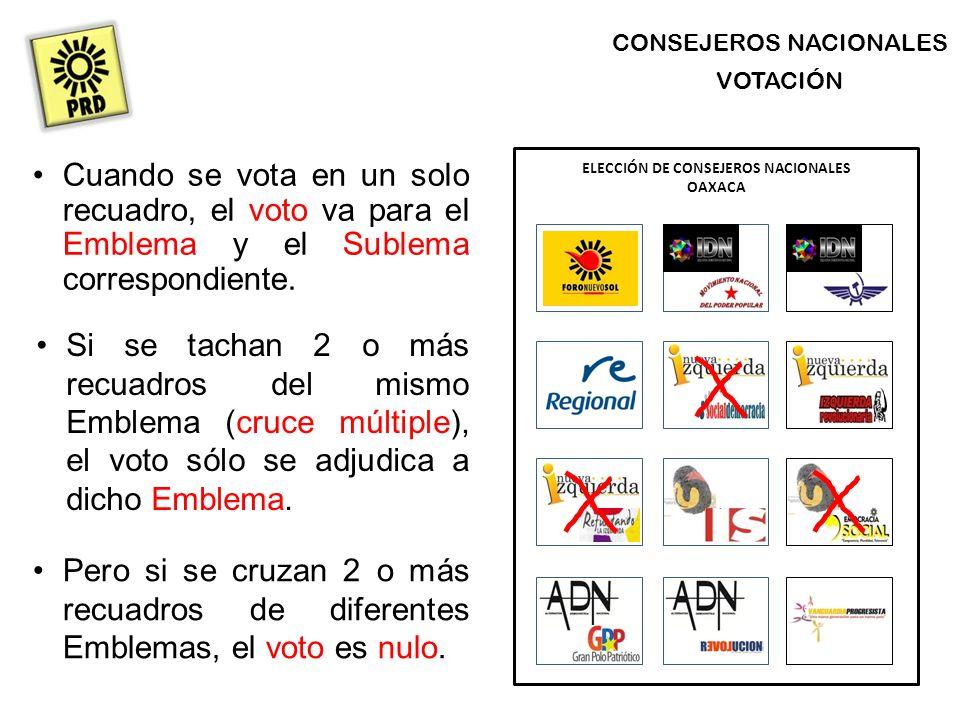 Si se tachan 2 o más recuadros del mismo Emblema (cruce múltiple), el voto sólo se adjudica a dicho Emblema.