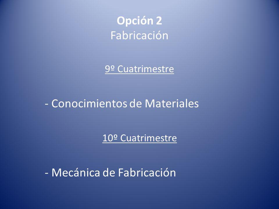 Opción 2 Fabricación 9º Cuatrimestre - Conocimientos de Materiales 10º Cuatrimestre - Mecánica de Fabricación